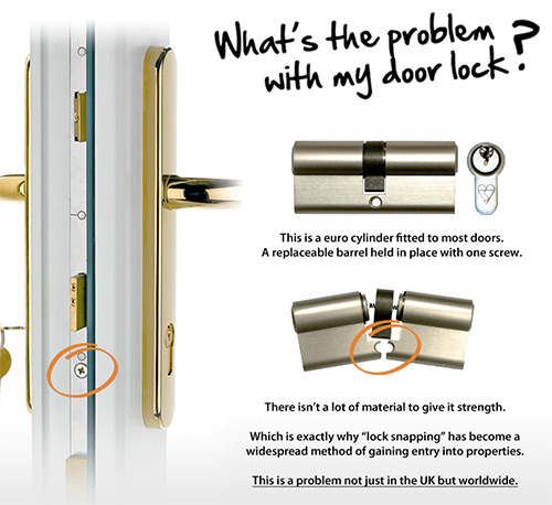 Lock Snapping Door Cylinder