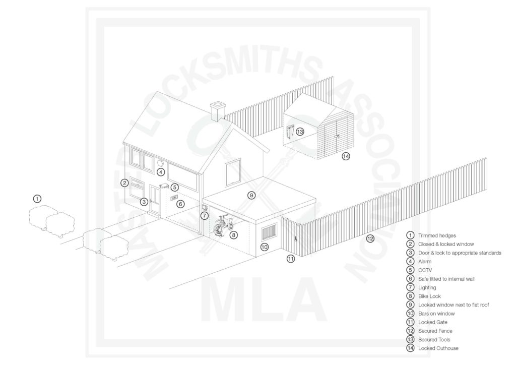 Unsecure House Drawing