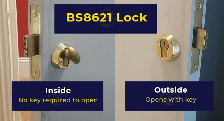 What are BS3621 Locks? + How to tell you have British