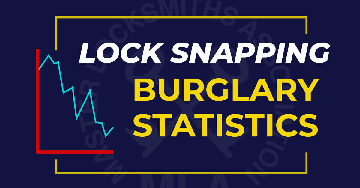 Lock Snapping Burglary Statistics – 7% Decline from 2011 – 2019